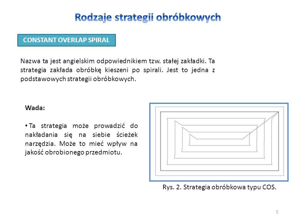 Rodzaje strategii obróbkowych CONSTANT OVERLAP SPIRAL