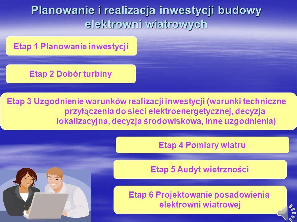 Planowanie i realizacja inwestycji budowy elektrowni wiatrowych