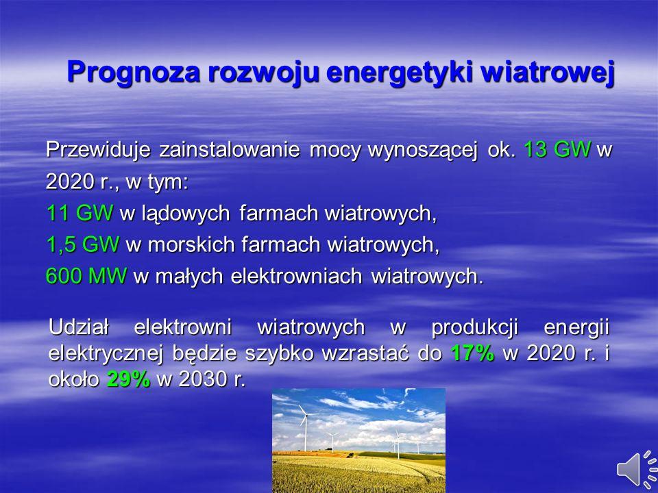 Prognoza rozwoju energetyki wiatrowej