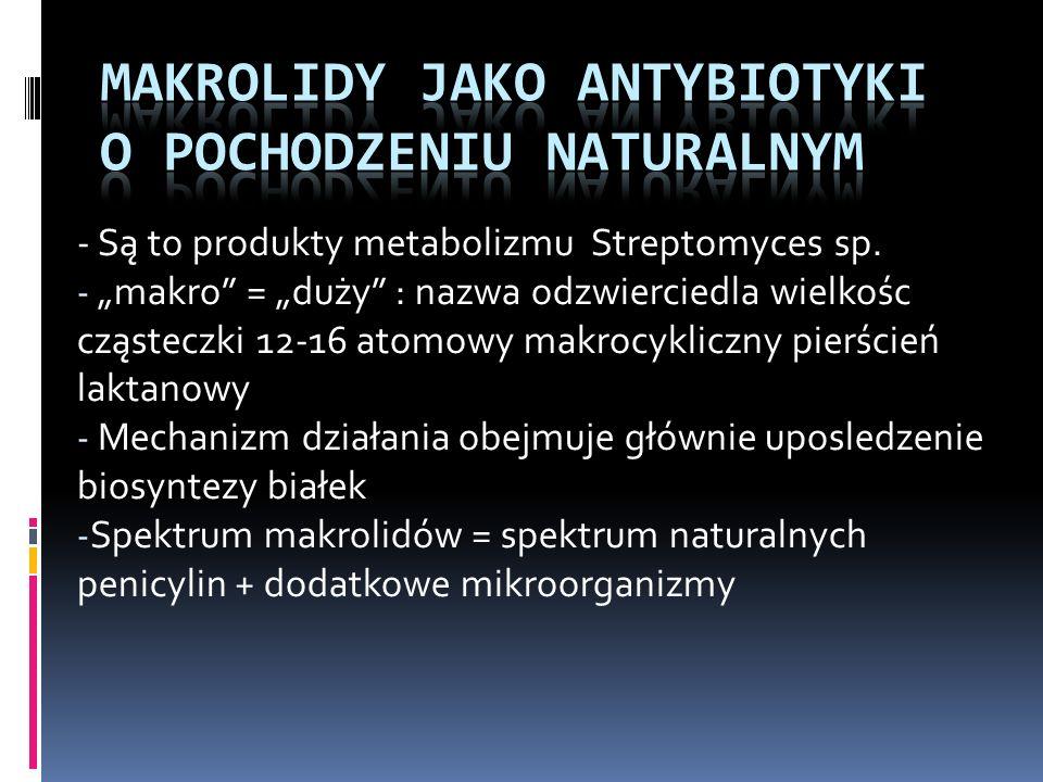 Makrolidy jako antybiotyki o pochodzeniu naturalnym