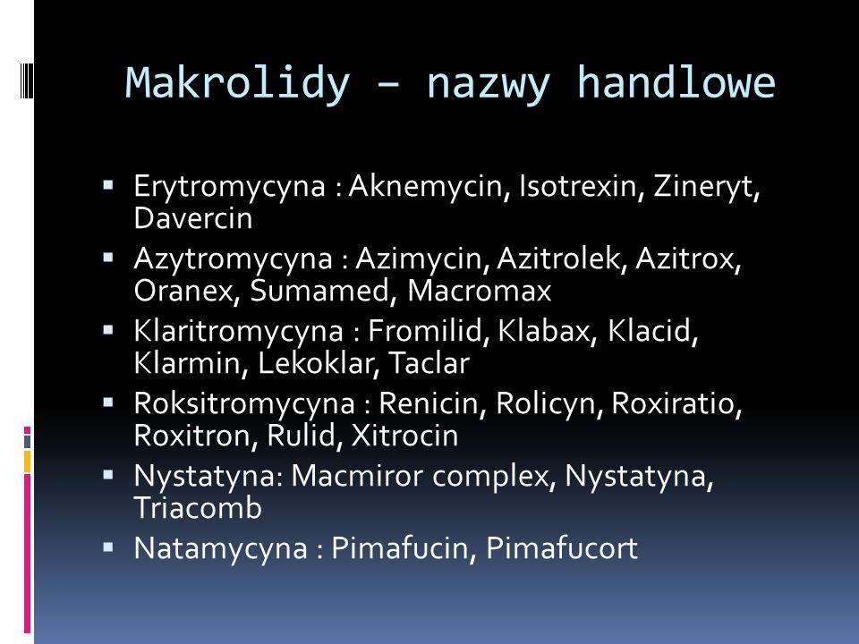 Makrolidy – nazwy handlowe
