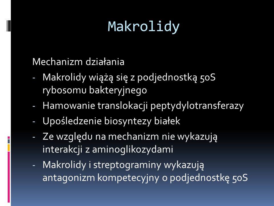 Makrolidy Mechanizm działania