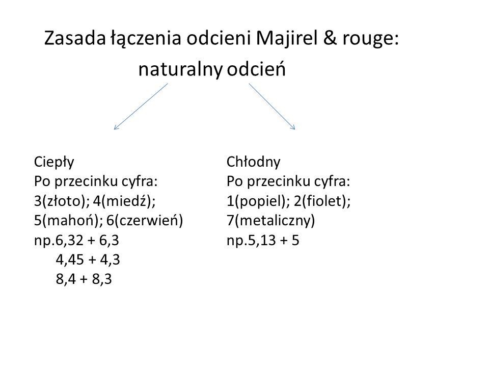 Zasada łączenia odcieni Majirel & rouge: naturalny odcień