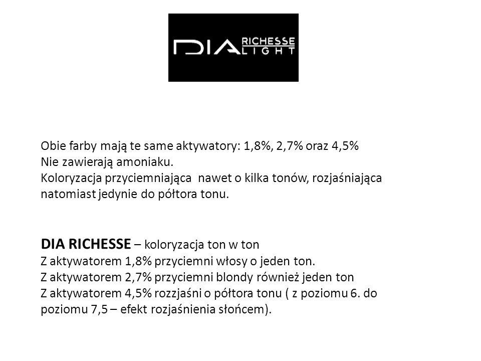 DIA RICHESSE – koloryzacja ton w ton