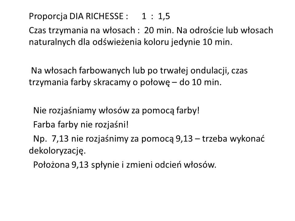 Proporcja DIA RICHESSE : 1 : 1,5 Czas trzymania na włosach : 20 min