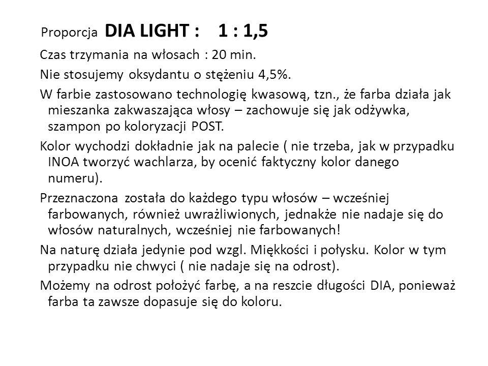 Proporcja DIA LIGHT : 1 : 1,5 Czas trzymania na włosach : 20 min.