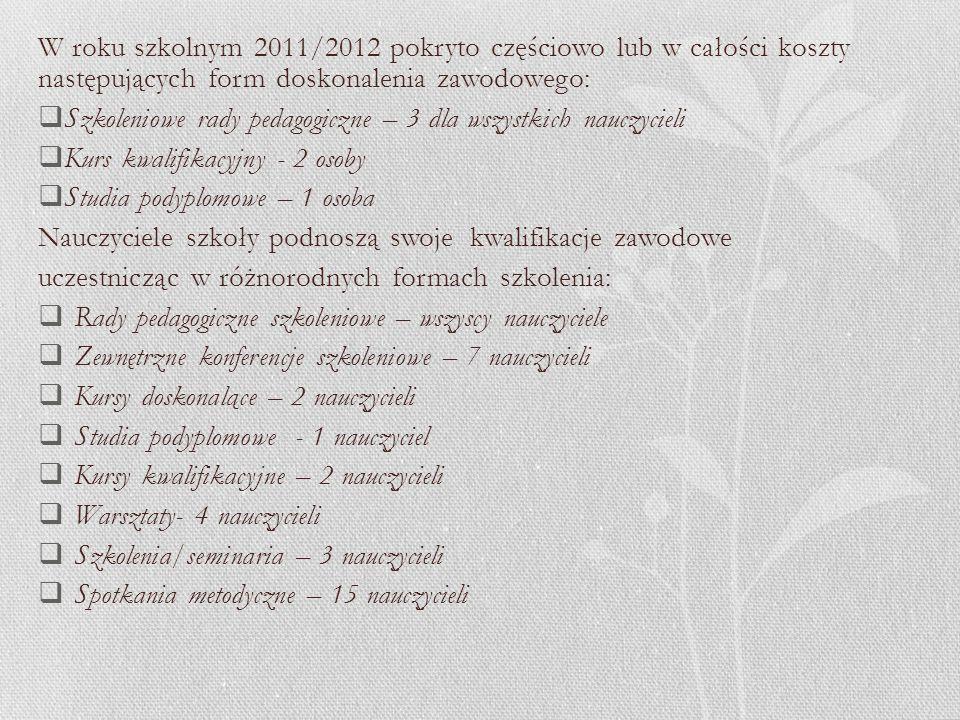 W roku szkolnym 2011/2012 pokryto częściowo lub w całości koszty następujących form doskonalenia zawodowego: