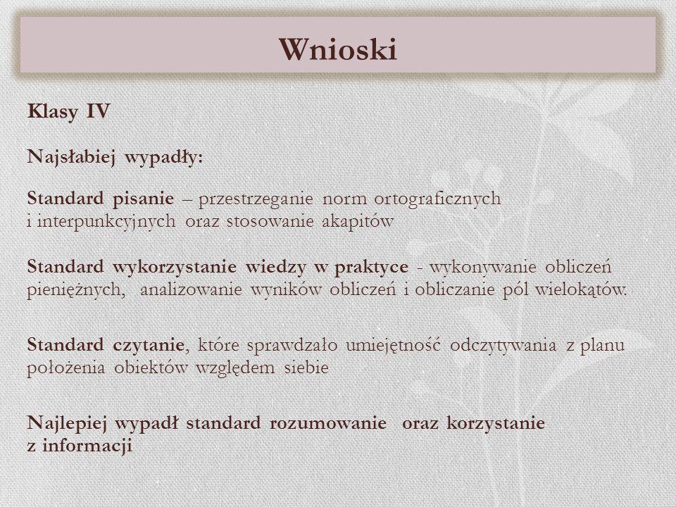 Wnioski Klasy IV Najsłabiej wypadły: