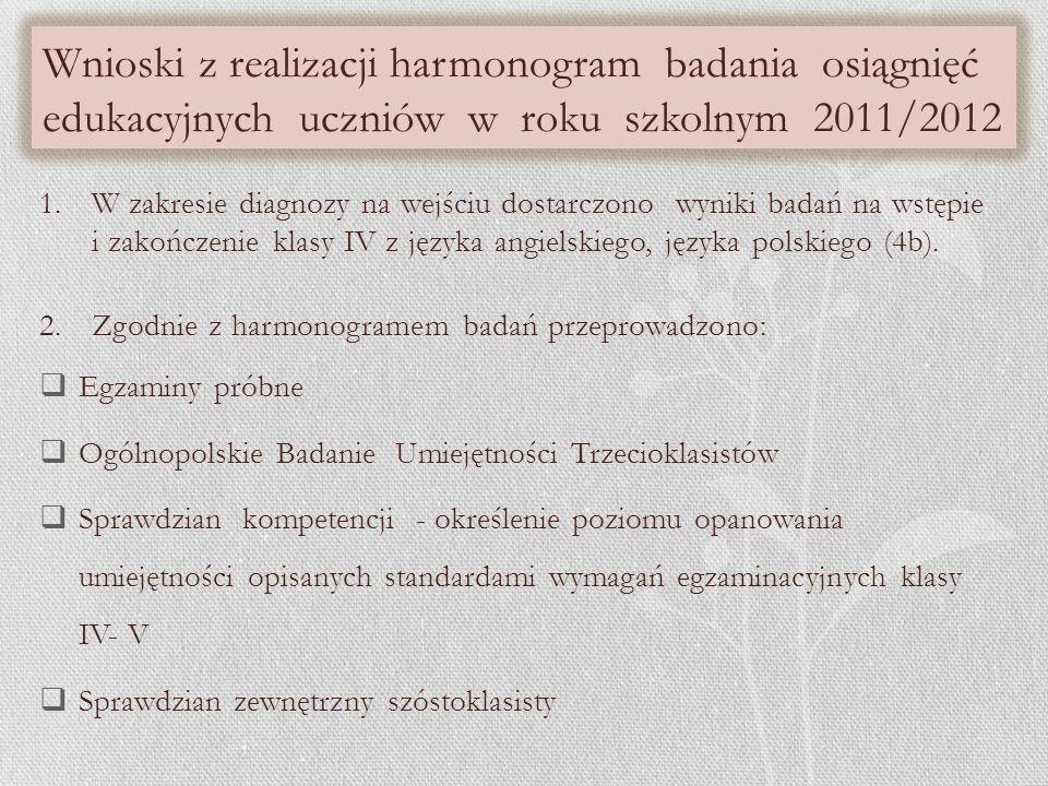 Wnioski z realizacji harmonogram badania osiągnięć edukacyjnych uczniów w roku szkolnym 2011/2012