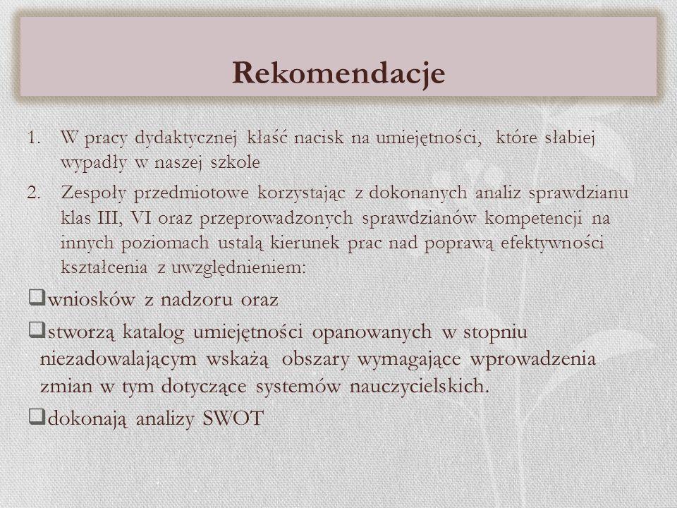 Rekomendacje wniosków z nadzoru oraz