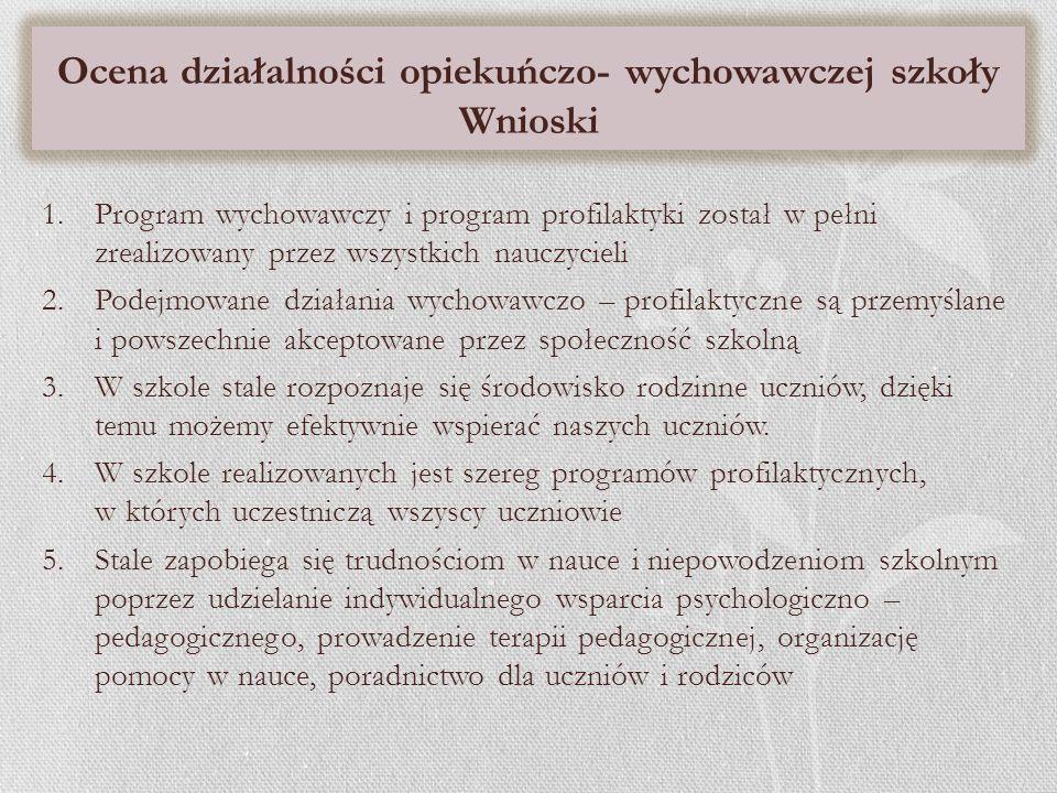 Ocena działalności opiekuńczo- wychowawczej szkoły Wnioski