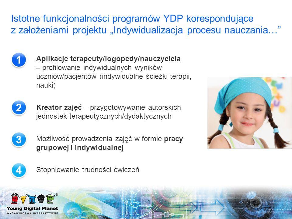 """Istotne funkcjonalności programów YDP korespondujące z założeniami projektu """"Indywidualizacja procesu nauczania…"""