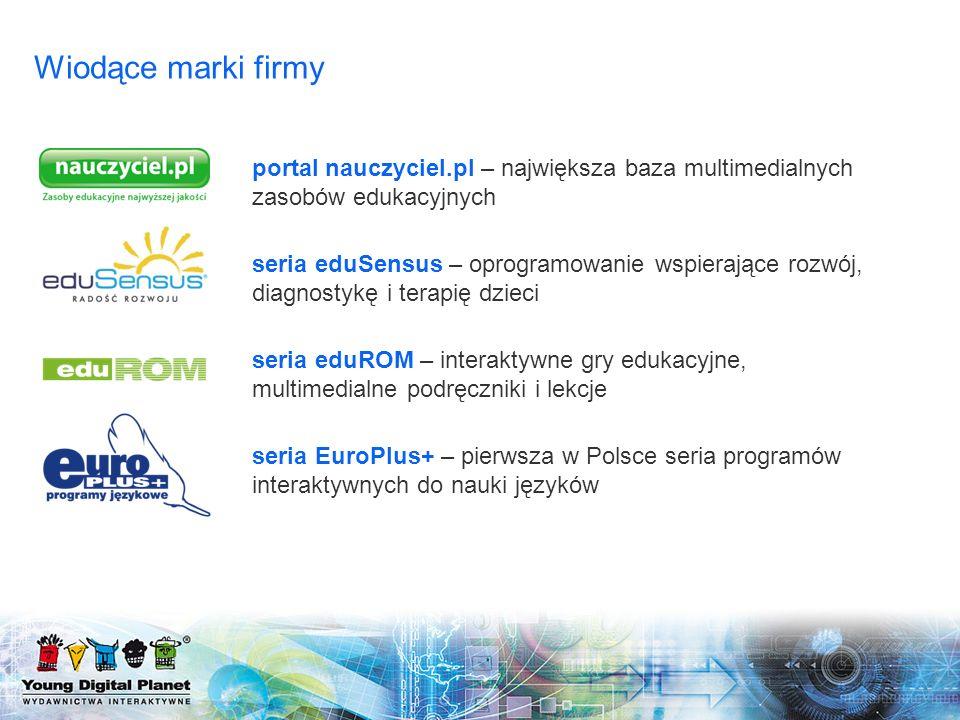 Wiodące marki firmy portal nauczyciel.pl – największa baza multimedialnych zasobów edukacyjnych.