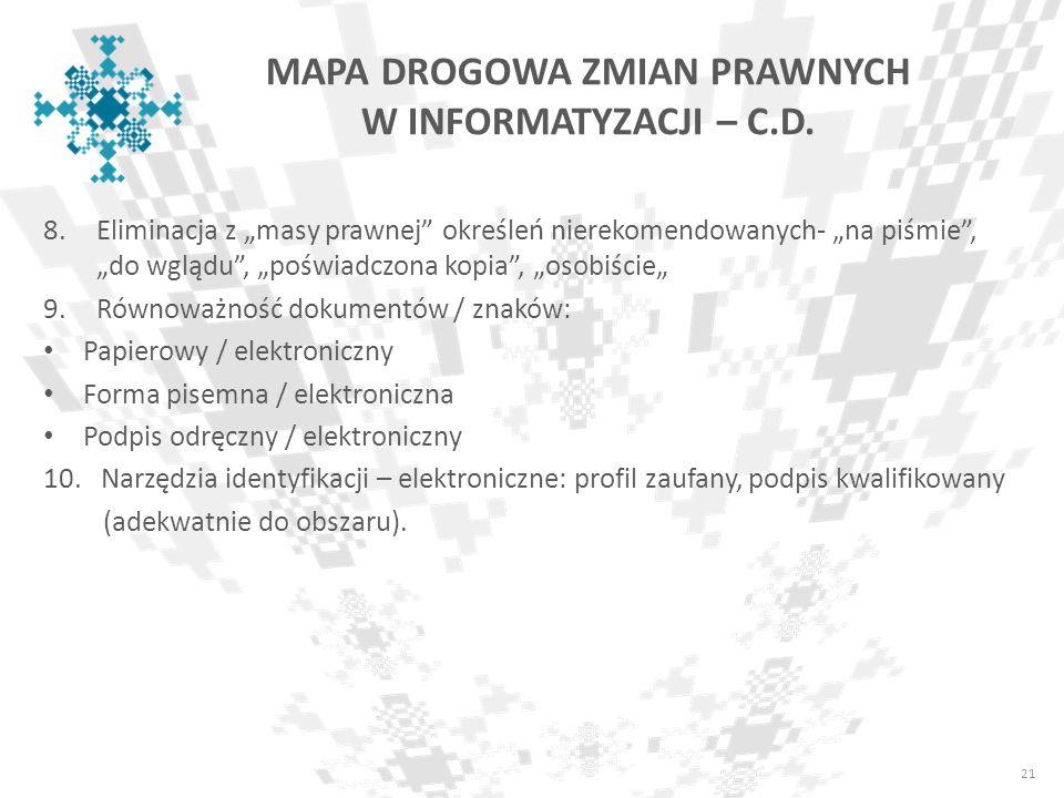 MAPA DROGOWA ZMIAN PRAWNYCH W INFORMATYZACJI – C.D.