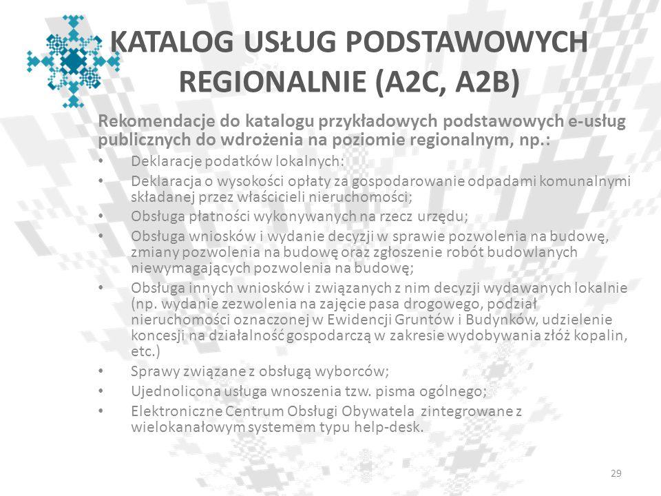 KATALOG USŁUG PODSTAWOWYCH REGIONALNIE (A2C, A2B)