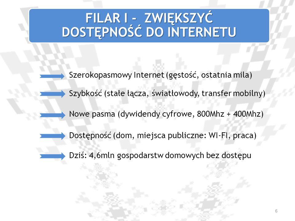 FILAR I - ZWIĘKSZYĆ DOSTĘPNOŚĆ DO INTERNETU