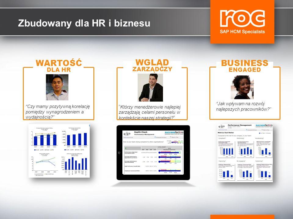 Zbudowany dla HR i biznesu