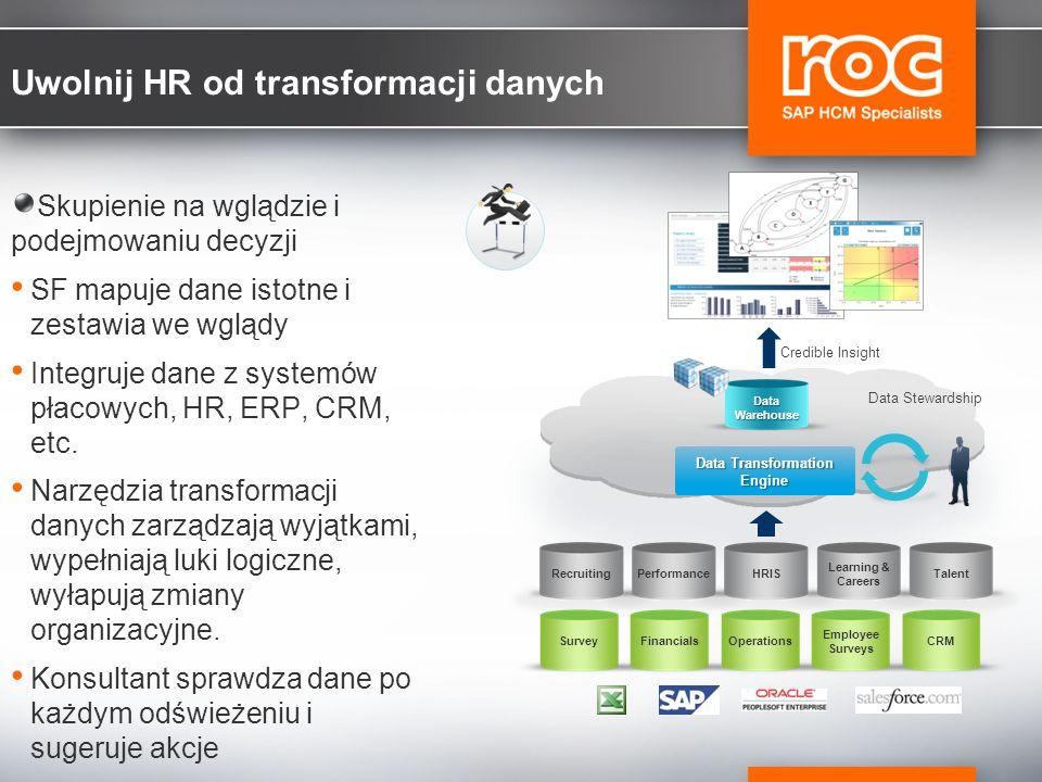 Uwolnij HR od transformacji danych