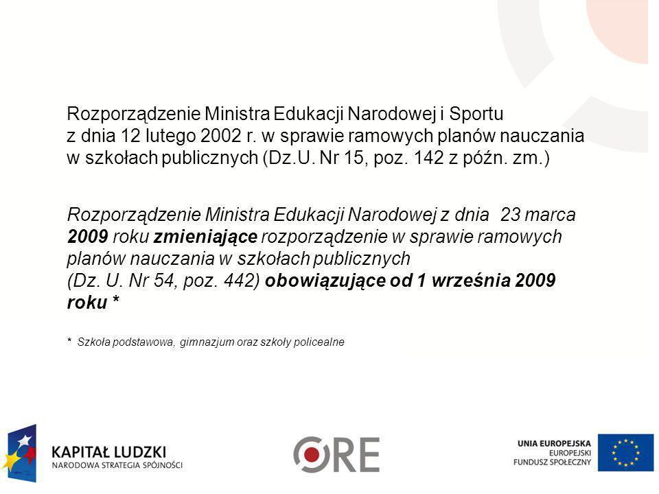 Rozporządzenie Ministra Edukacji Narodowej i Sportu