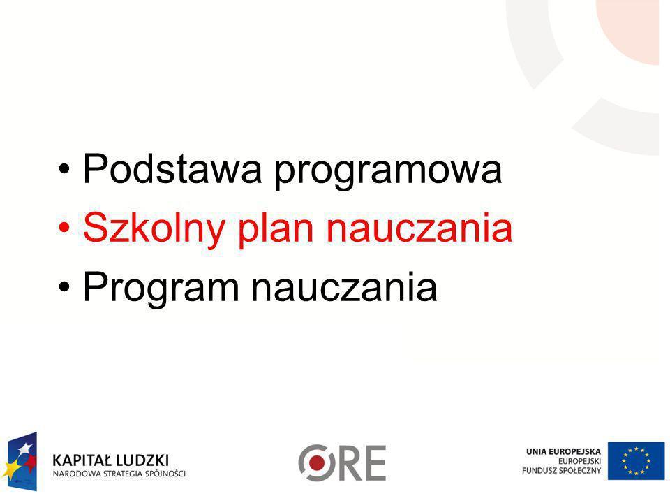 Podstawa programowa Szkolny plan nauczania Program nauczania