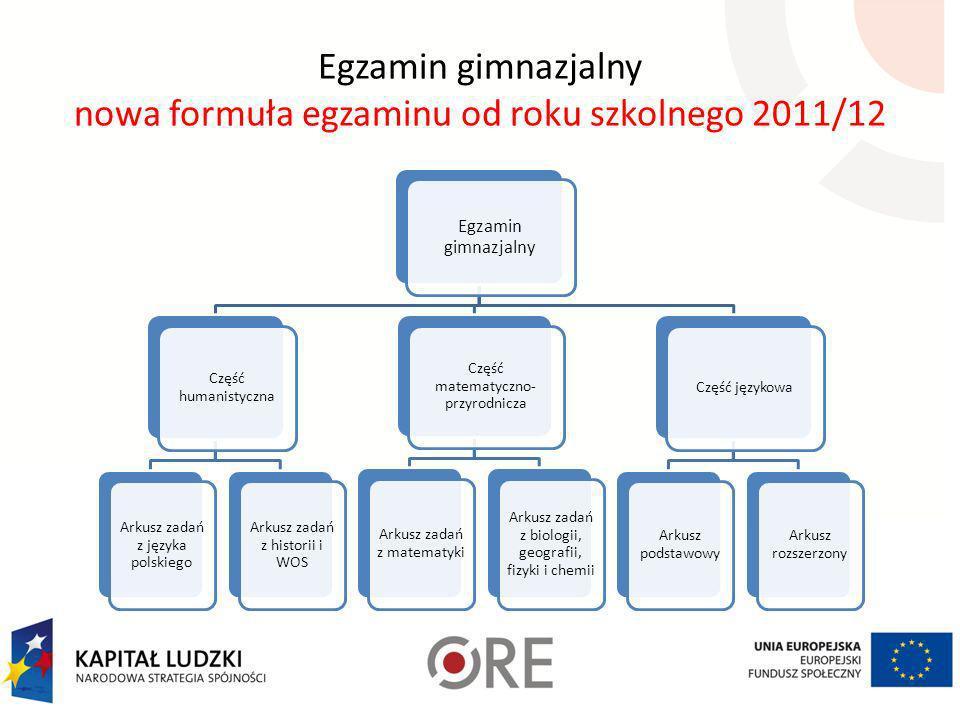 Egzamin gimnazjalny nowa formuła egzaminu od roku szkolnego 2011/12