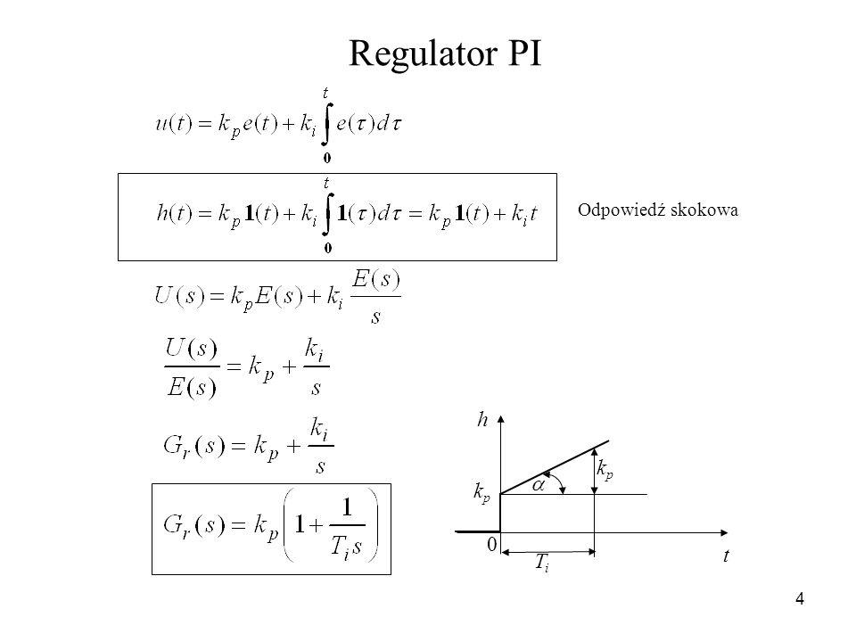 Regulator PI Odpowiedź skokowa h kp Ti t 