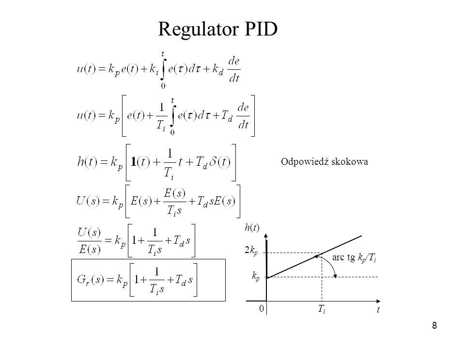Regulator PID Odpowiedź skokowa kp t h(t) arc tg kp/Ti 2kp Ti