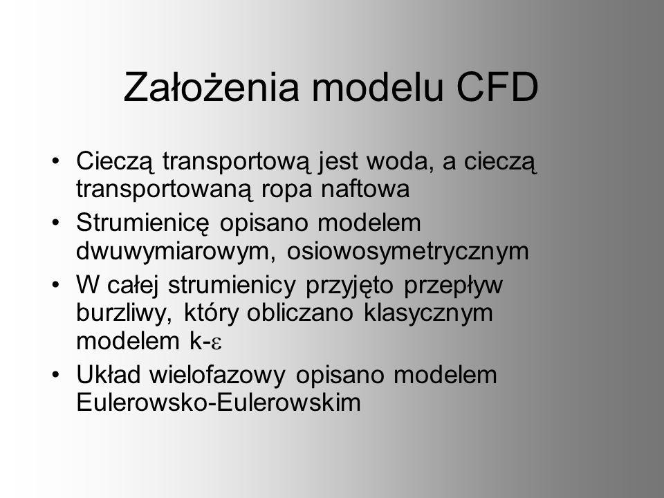Założenia modelu CFD Cieczą transportową jest woda, a cieczą transportowaną ropa naftowa.