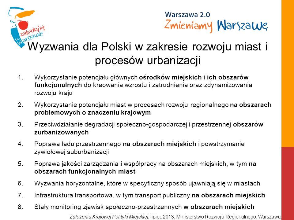Wyzwania dla Polski w zakresie rozwoju miast i procesów urbanizacji