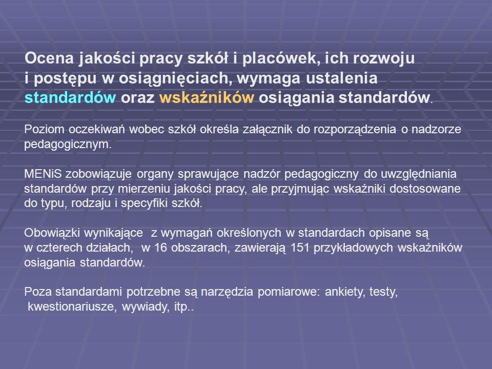 Ocena jakości pracy szkół i placówek, ich rozwoju
