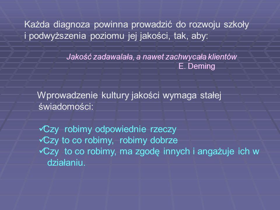 Każda diagnoza powinna prowadzić do rozwoju szkoły