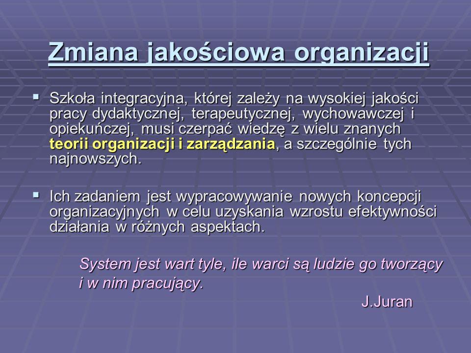 Zmiana jakościowa organizacji