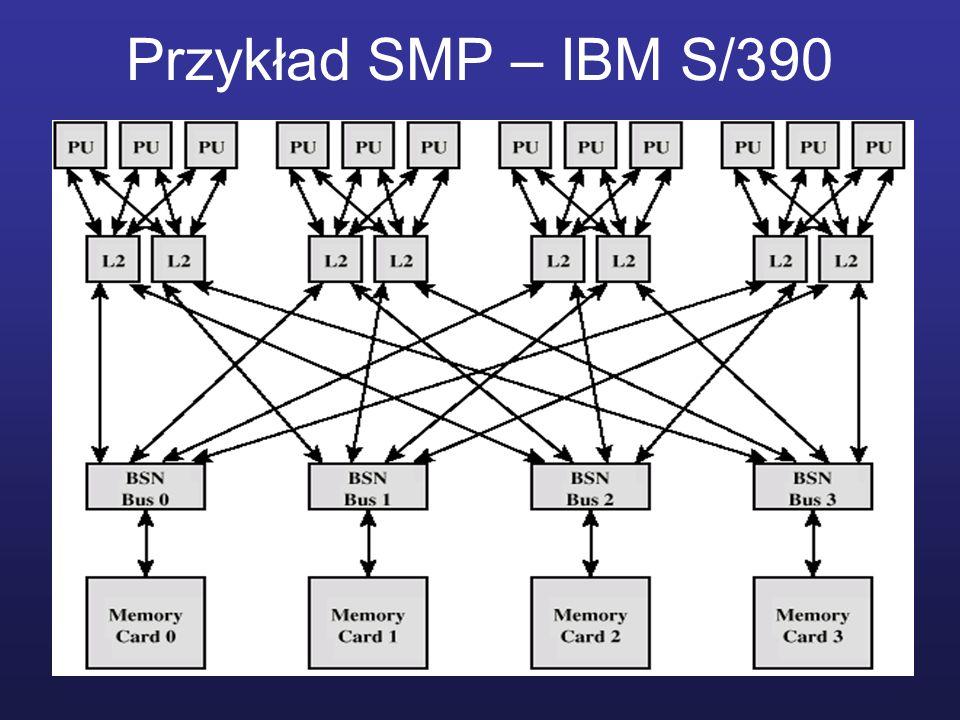 Przykład SMP – IBM S/390