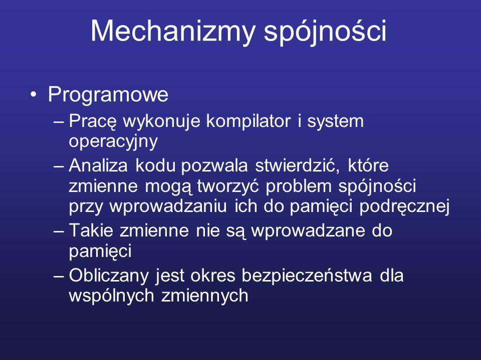 Mechanizmy spójności Programowe