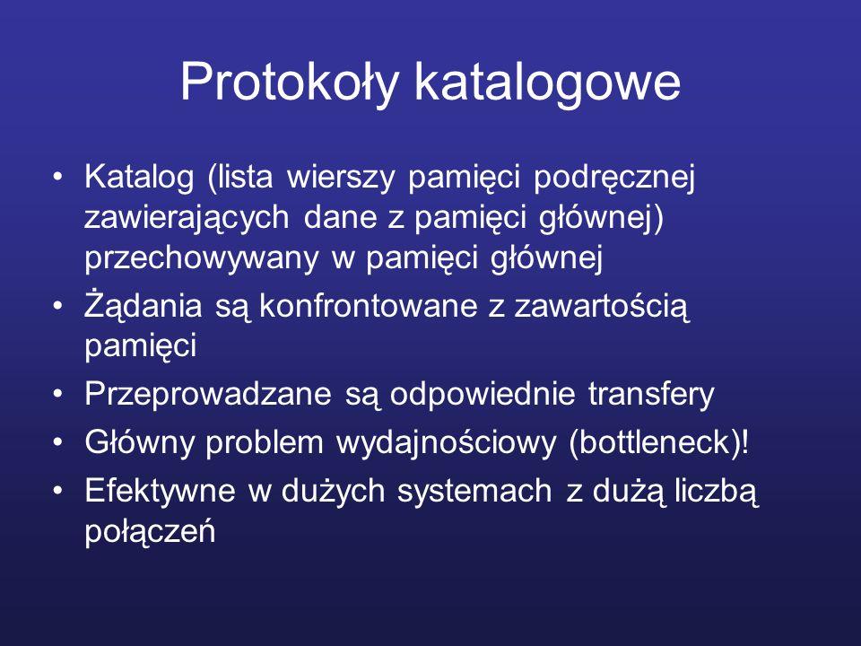 Protokoły katalogowe Katalog (lista wierszy pamięci podręcznej zawierających dane z pamięci głównej) przechowywany w pamięci głównej.