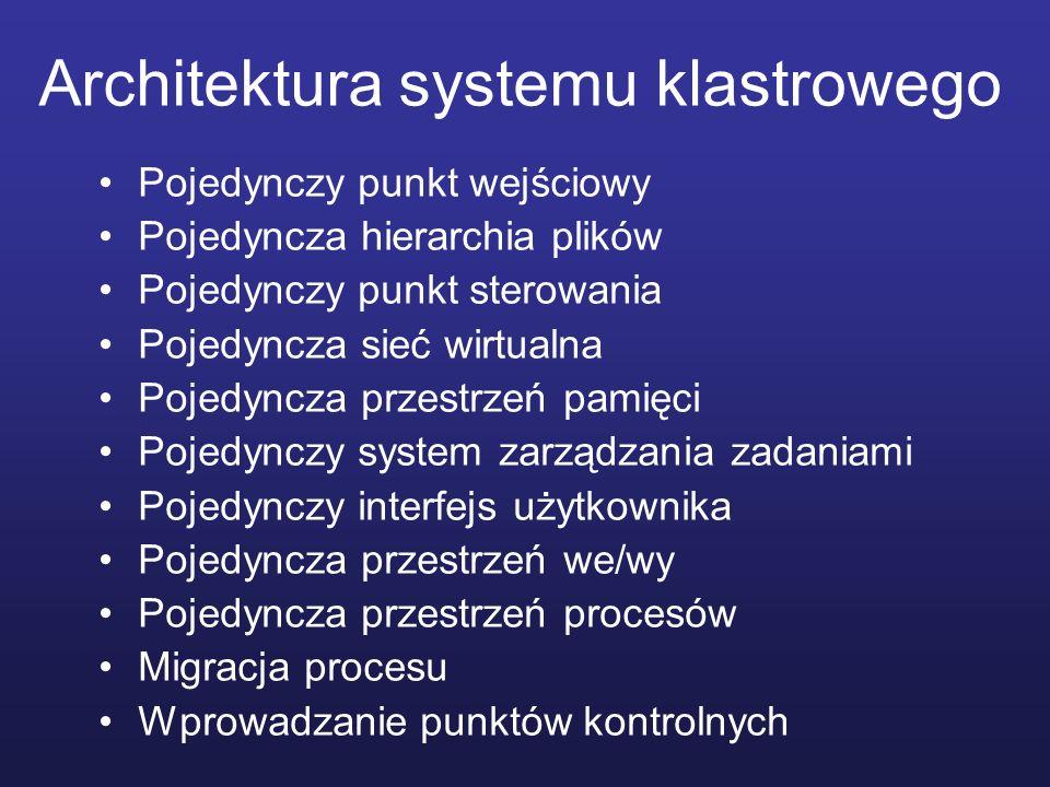 Architektura systemu klastrowego