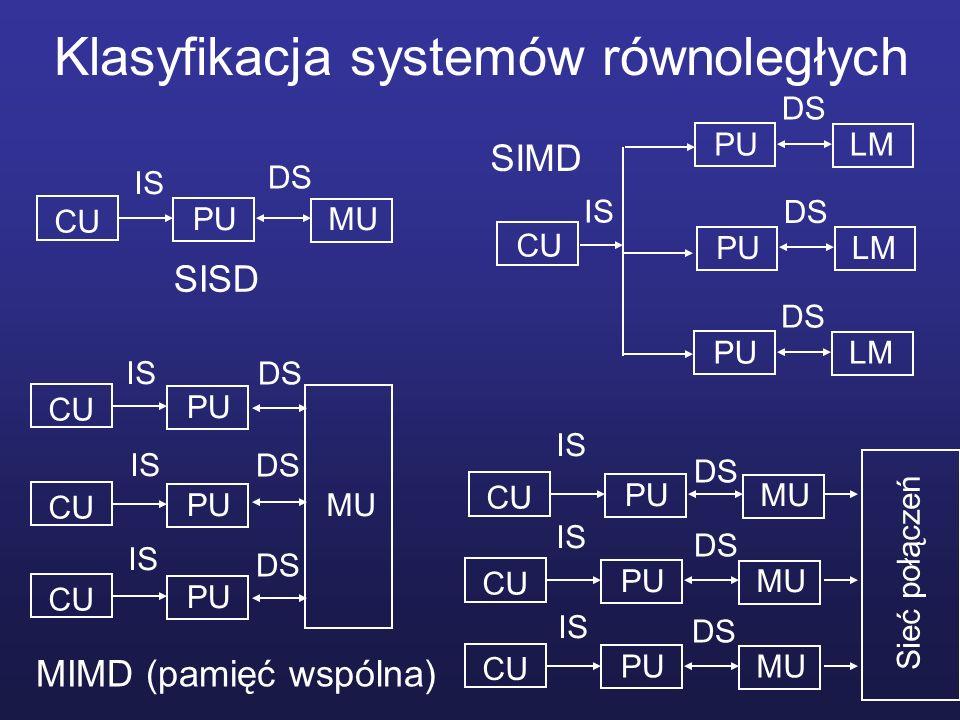Klasyfikacja systemów równoległych