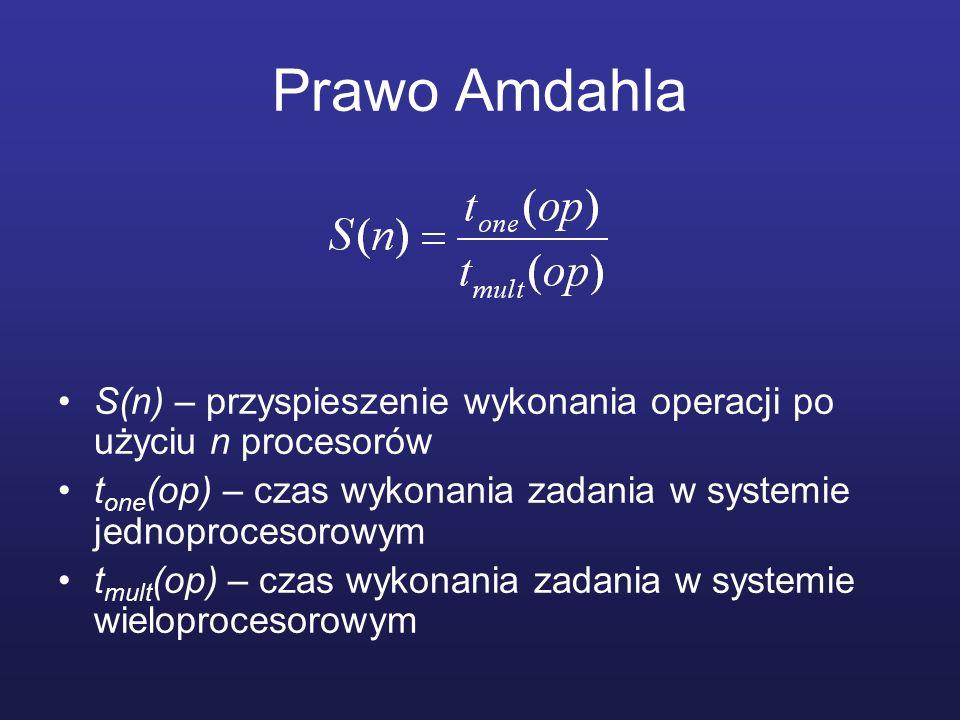 Prawo Amdahla S(n) – przyspieszenie wykonania operacji po użyciu n procesorów. tone(op) – czas wykonania zadania w systemie jednoprocesorowym.
