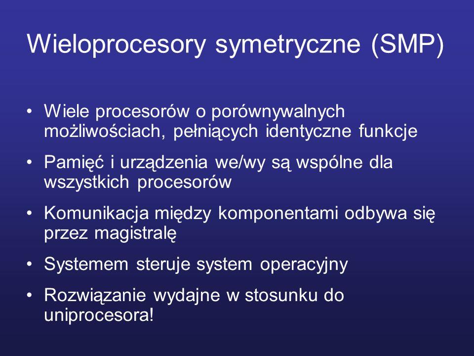 Wieloprocesory symetryczne (SMP)