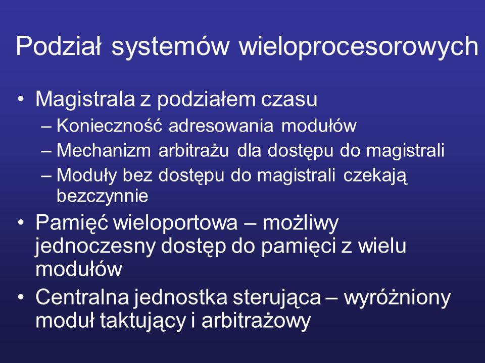 Podział systemów wieloprocesorowych