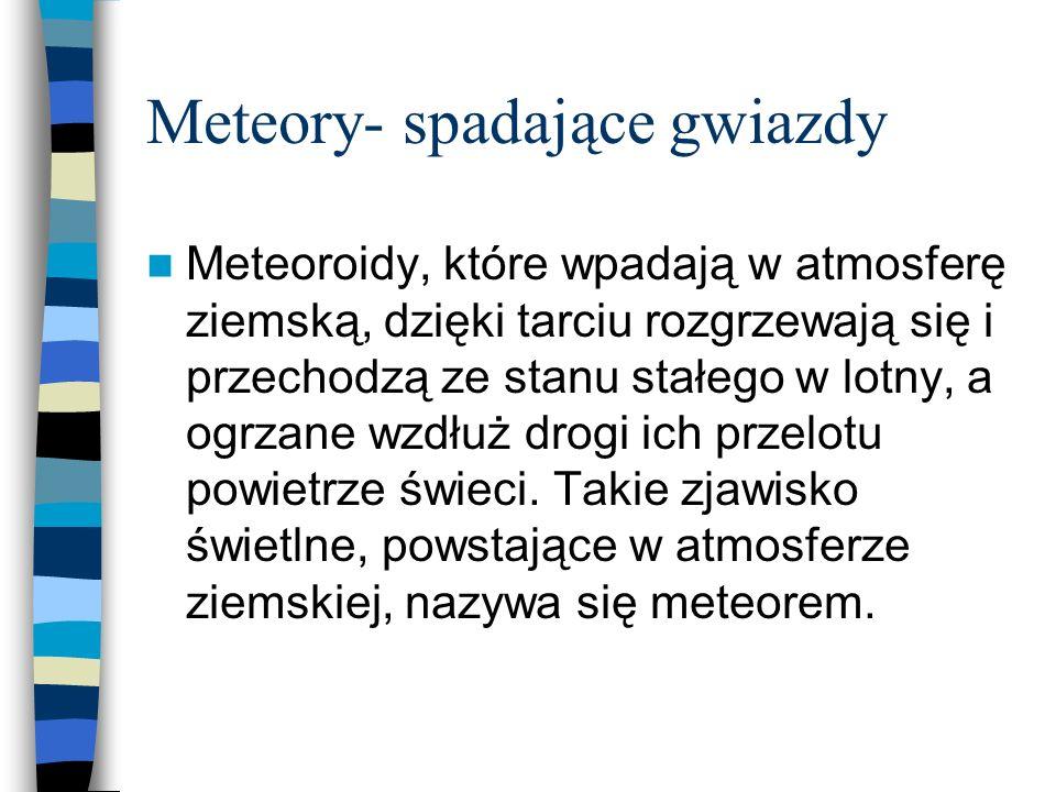 Meteory- spadające gwiazdy