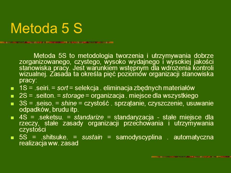 Metoda 5 S