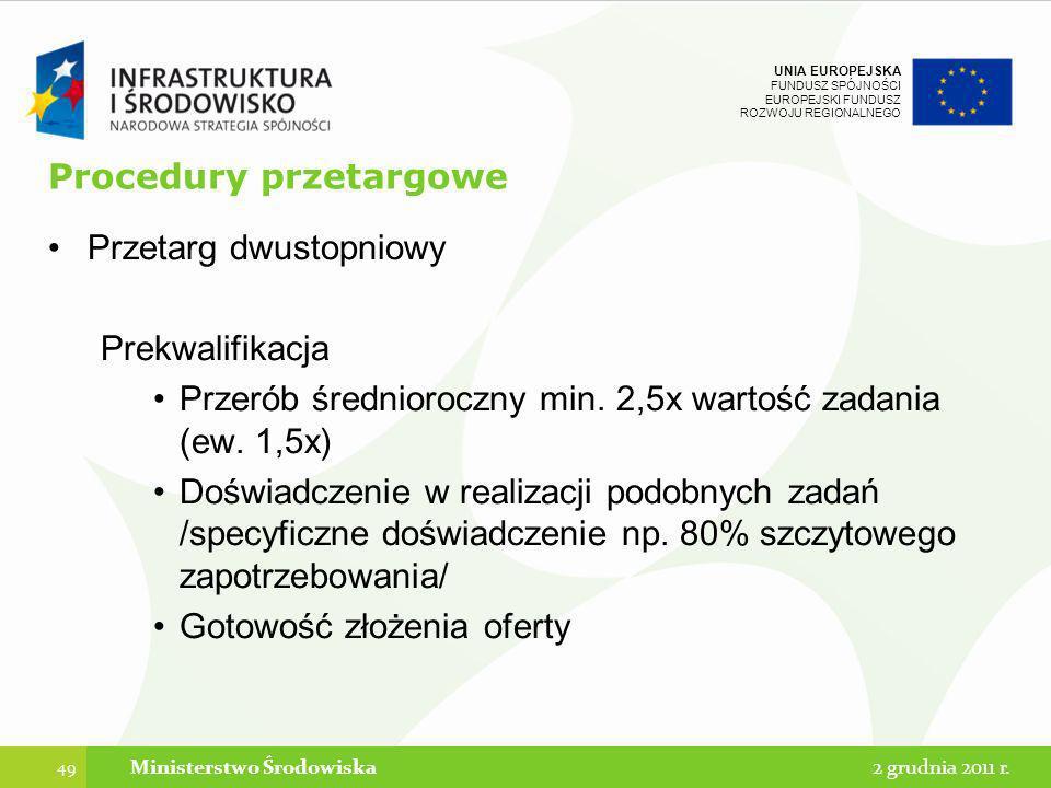 Procedury przetargowe