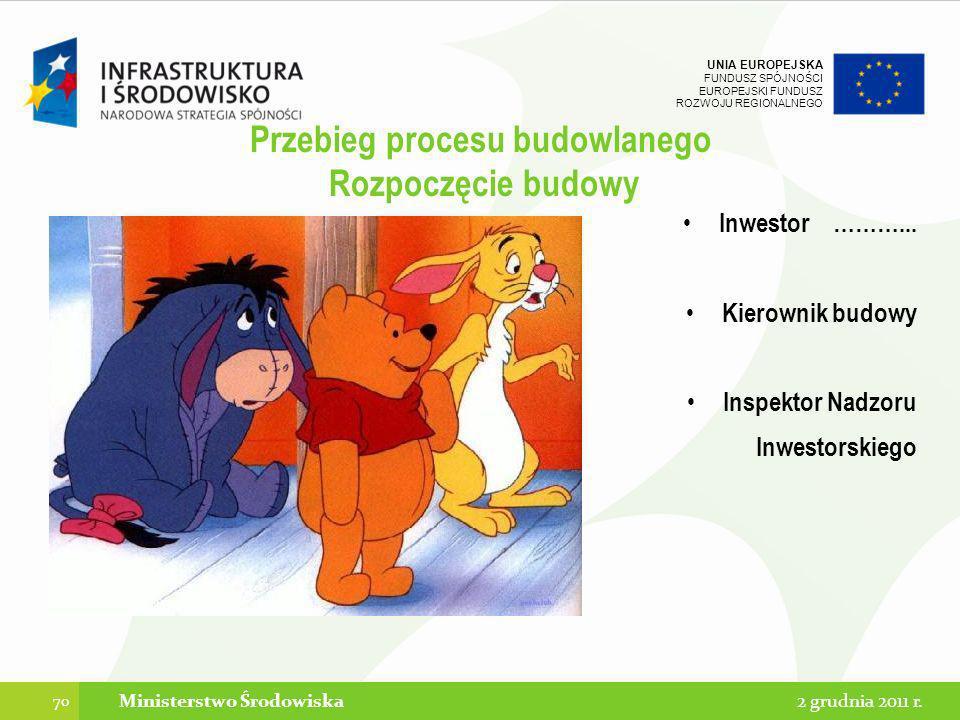 Przebieg procesu budowlanego Rozpoczęcie budowy