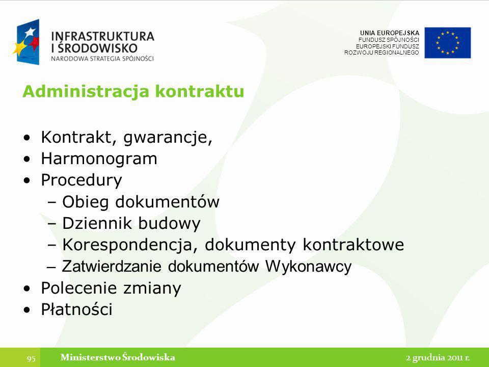 Administracja kontraktu