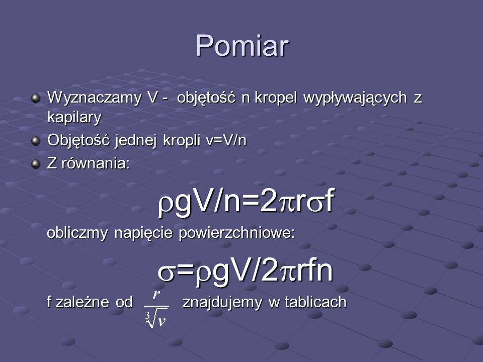 rgV/n=2prsf s=rgV/2prfn Pomiar
