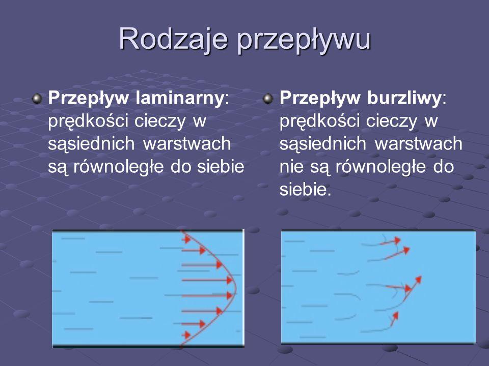 Rodzaje przepływu Przepływ laminarny: prędkości cieczy w sąsiednich warstwach są równoległe do siebie.