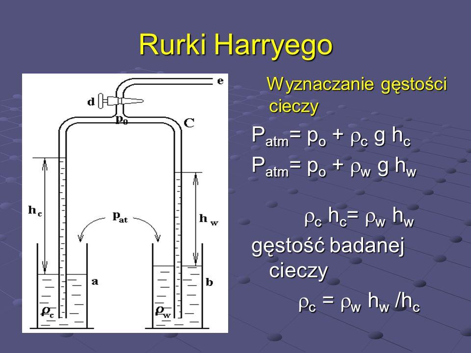 Rurki Harryego Patm= po + rc g hc Patm= po + rw g hw rc hc= rw hw