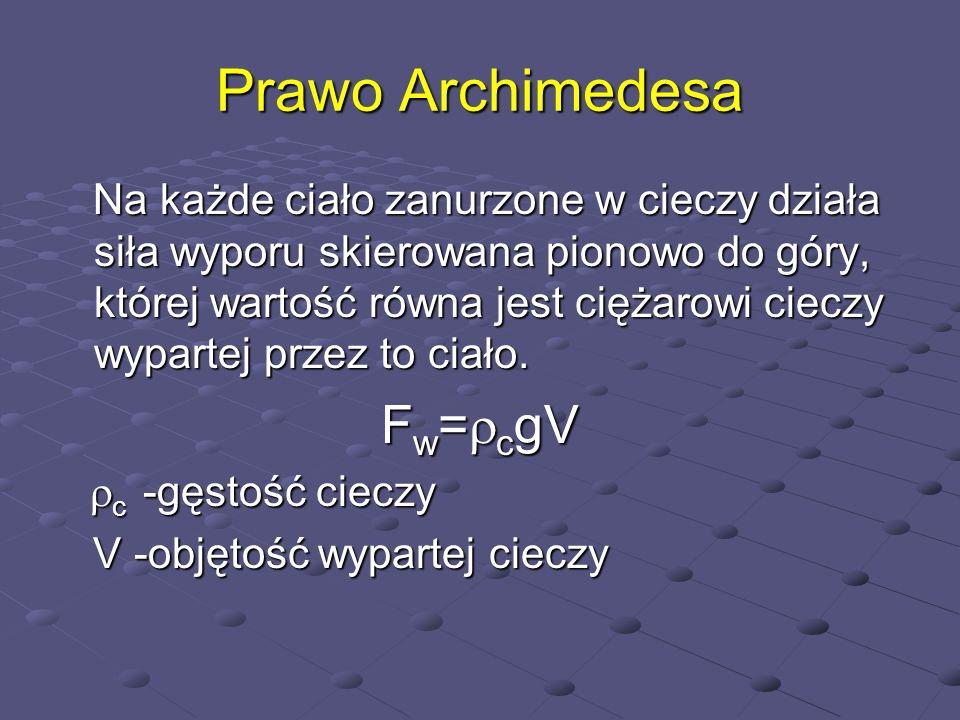 Prawo Archimedesa Fw=rcgV