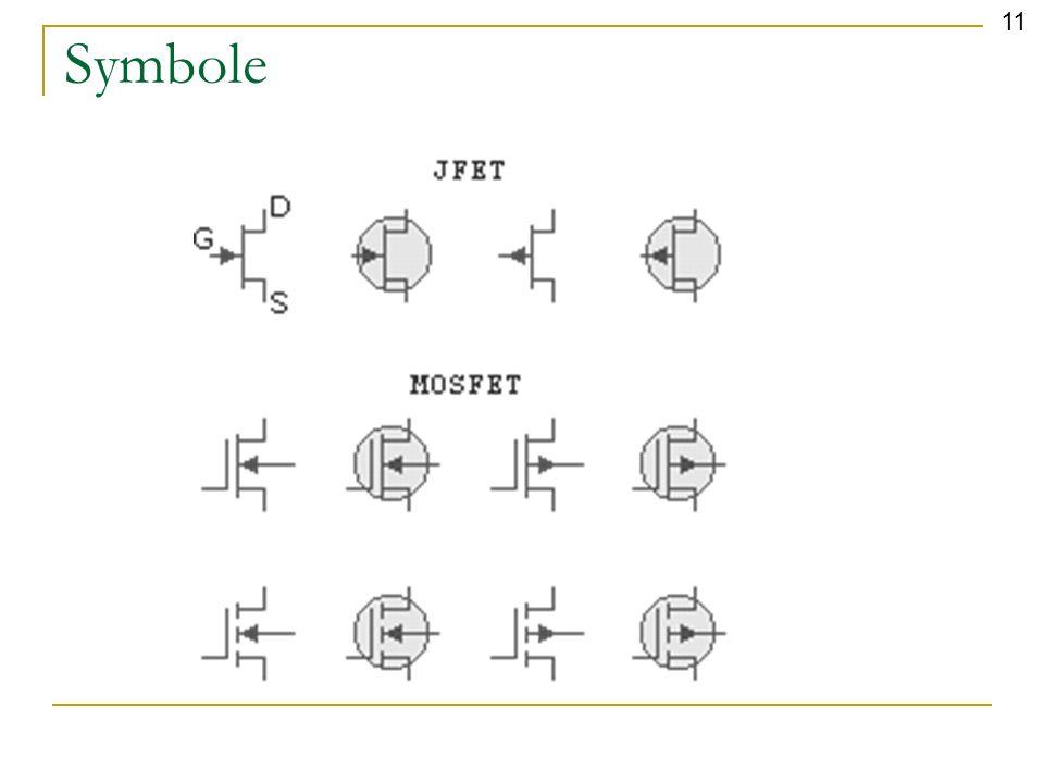 11 Symbole